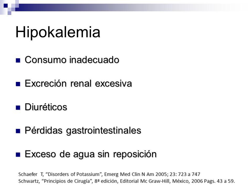 Hipokalemia Consumo inadecuado Consumo inadecuado Excreción renal excesiva Excreción renal excesiva Diuréticos Diuréticos Pérdidas gastrointestinales