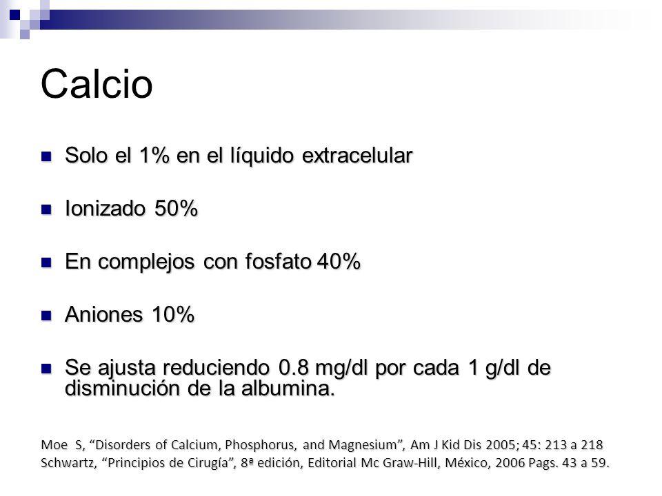 Calcio Solo el 1% en el líquido extracelular Solo el 1% en el líquido extracelular Ionizado 50% Ionizado 50% En complejos con fosfato 40% En complejos