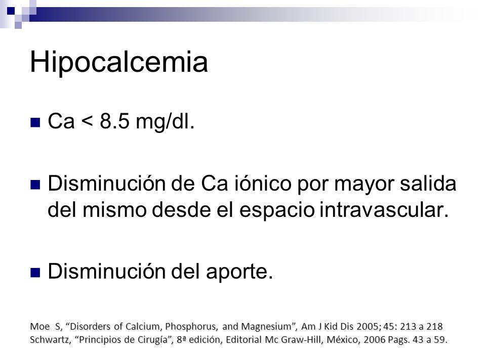 Hipocalcemia Ca < 8.5 mg/dl. Disminución de Ca iónico por mayor salida del mismo desde el espacio intravascular. Disminución del aporte. Moe S, Disord