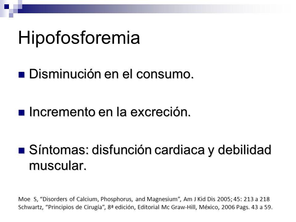 Hipofosforemia Disminución en el consumo. Disminución en el consumo. Incremento en la excreción. Incremento en la excreción. Síntomas: disfunción card
