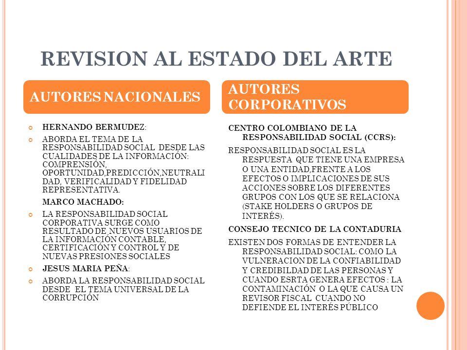 REVISION AL ESTADO DEL ARTE HERNANDO BERMUDE Z: ABORDA EL TEMA DE LA RESPONSABILIDAD SOCIAL DESDE LAS CUALIDADES DE LA INFORMACIÓN: COMPRENSIÓN, OPORT