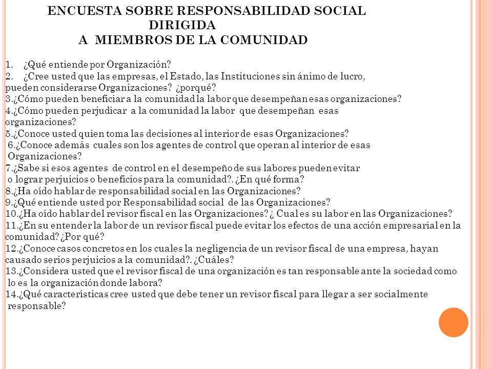 ENCUESTA SOBRE RESPONSABILIDAD SOCIAL DIRIGIDA A MIEMBROS DE LA COMUNIDAD 1.¿Qué entiende por Organización? 2.¿Cree usted que las empresas, el Estado,