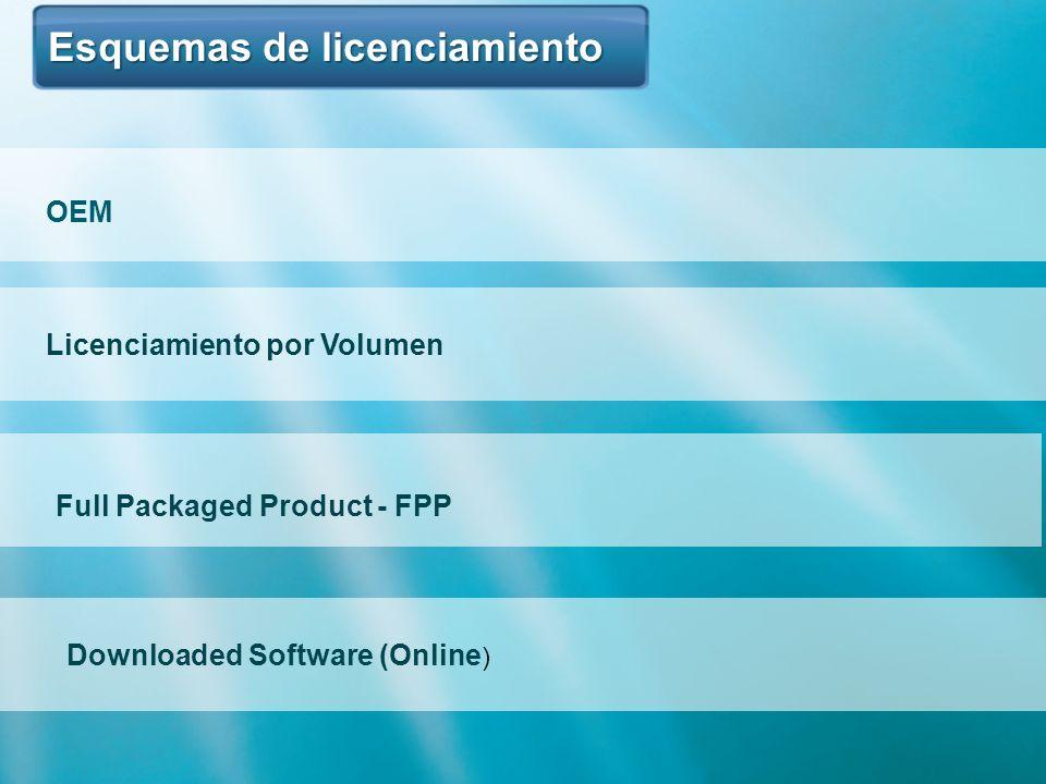 Licenciamiento por Volumen Full Packaged Product - FPP OEM Esquemas de licenciamiento Esquemas de licenciamiento Downloaded Software (Online )