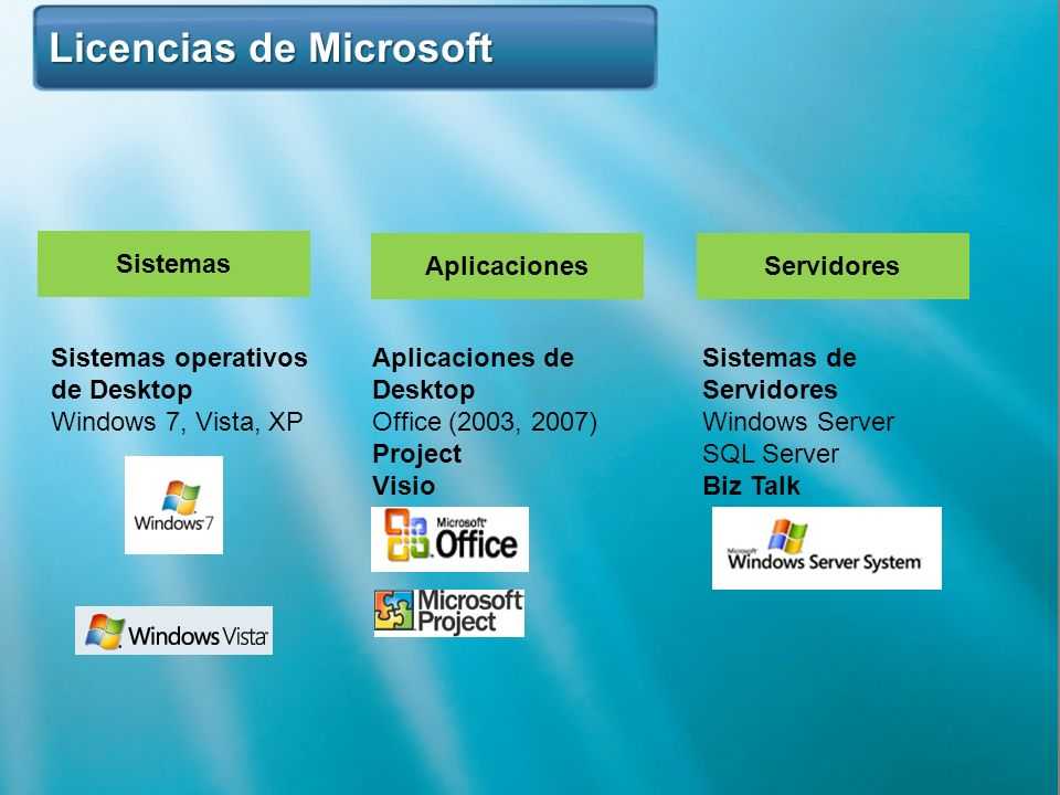 Licencias de Microsoft Licencias de Microsoft Sistemas operativos de Desktop Windows 7, Vista, XP Sistemas ServidoresAplicaciones Aplicaciones de Desk