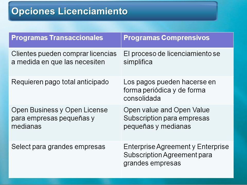 Opciones Licenciamiento Opciones Licenciamiento Programas TransaccionalesProgramas Comprensivos Clientes pueden comprar licencias a medida en que las
