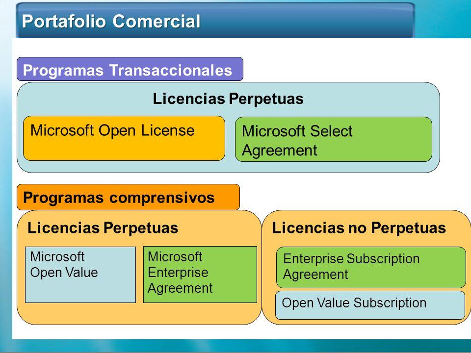 Portafolio Comercial Portafolio Comercial Programas Transaccionales transaccionales Programas comprensivos Licencias PerpetuasLicencias no Perpetuas M