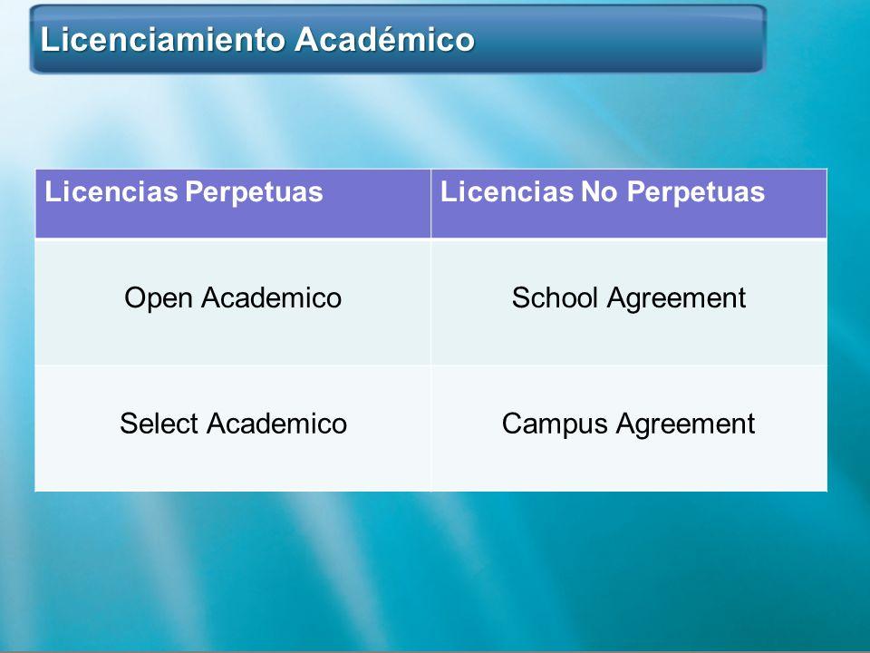 Licenciamiento Académico Licenciamiento Académico Licencias PerpetuasLicencias No Perpetuas Open AcademicoSchool Agreement Select AcademicoCampus Agre
