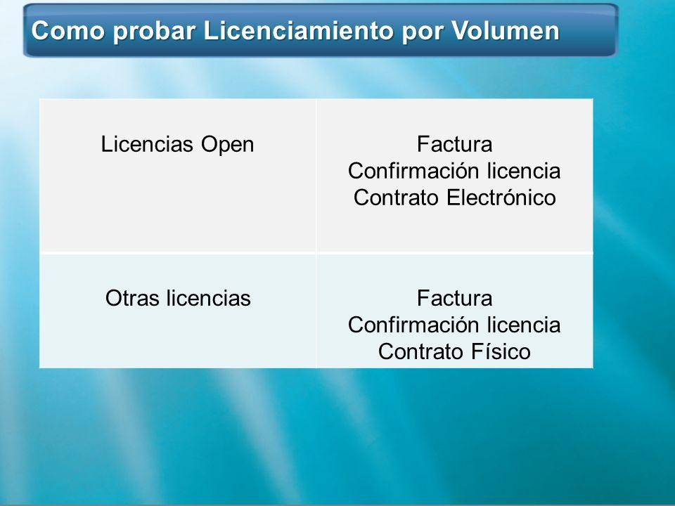 Como probar Licenciamiento por Volumen Como probar Licenciamiento por Volumen Licencias OpenFactura Confirmación licencia Contrato Electrónico Otras l