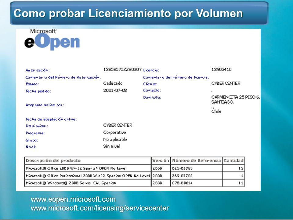 Como probar Licenciamiento por Volumen Como probar Licenciamiento por Volumenwww.eopen.microsoft.comwww.microsoft.com/licensing/servicecenter