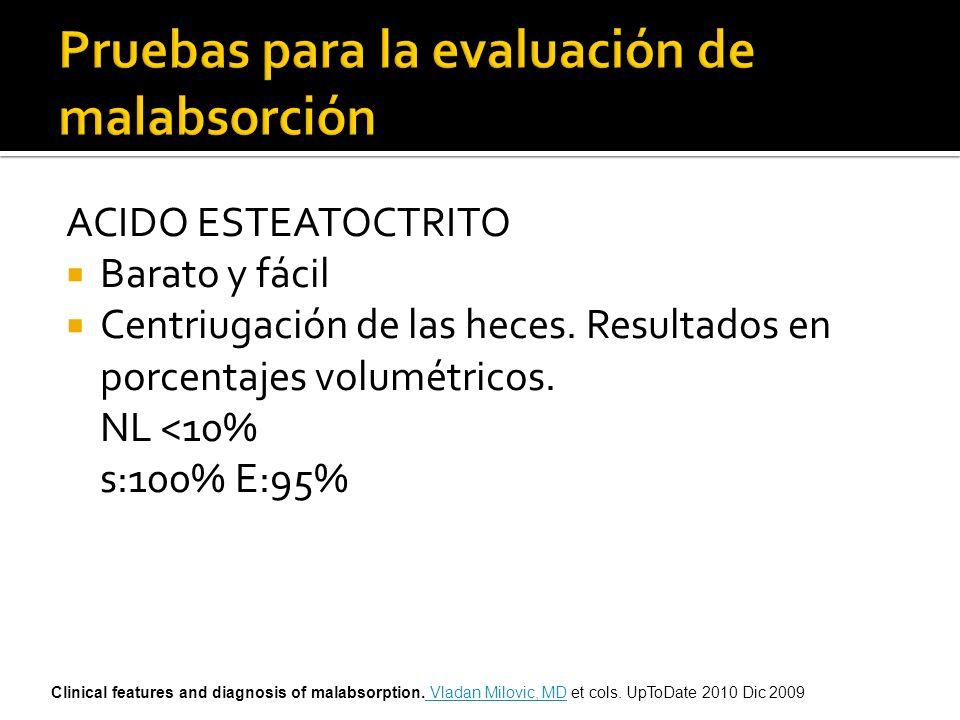 ACIDO ESTEATOCTRITO Barato y fácil Centriugación de las heces. Resultados en porcentajes volumétricos. NL <10% s:100% E:95% Clinical features and diag