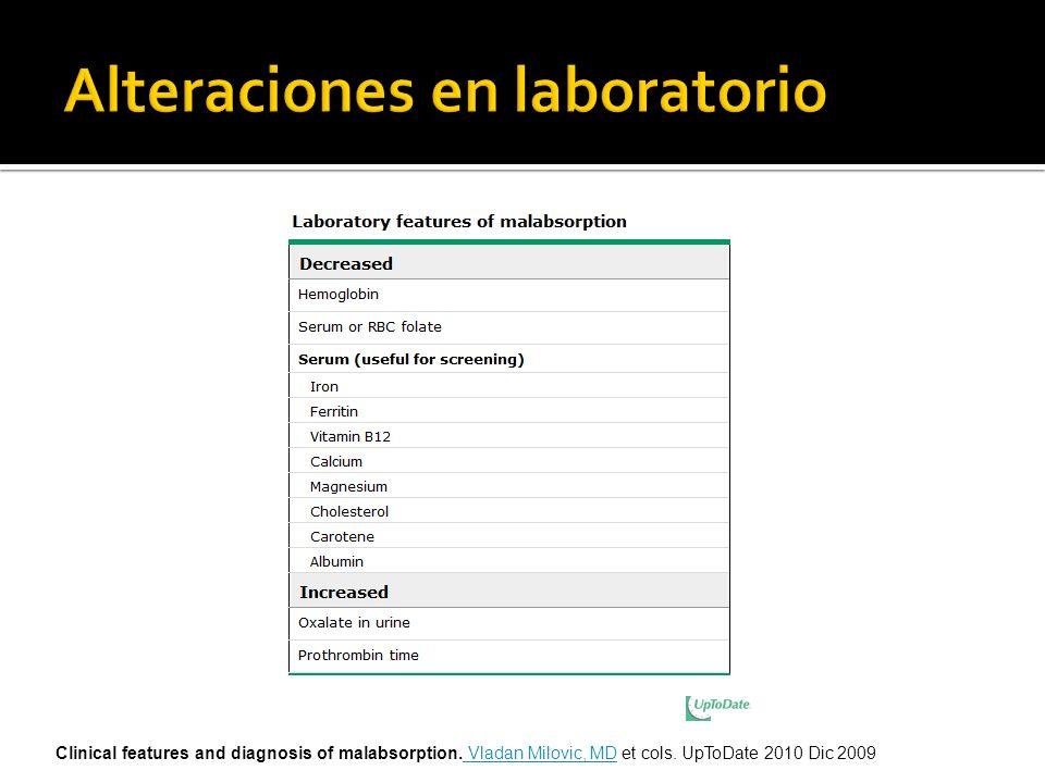 Clinical features and diagnosis of malabsorption. Vladan Milovic, MD et cols. UpToDate 2010 Dic 2009 Vladan Milovic, MD