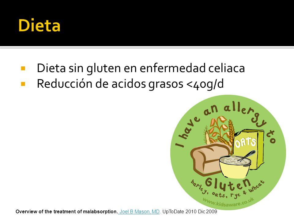 Dieta sin gluten en enfermedad celiaca Reducción de acidos grasos <40g/d Overview of the treatment of malabsorption. Joel B Mason, MD. UpToDate 2010 D