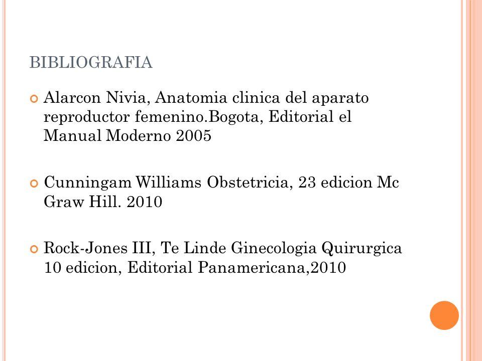 BIBLIOGRAFIA Alarcon Nivia, Anatomia clinica del aparato reproductor femenino.Bogota, Editorial el Manual Moderno 2005 Cunningam Williams Obstetricia,
