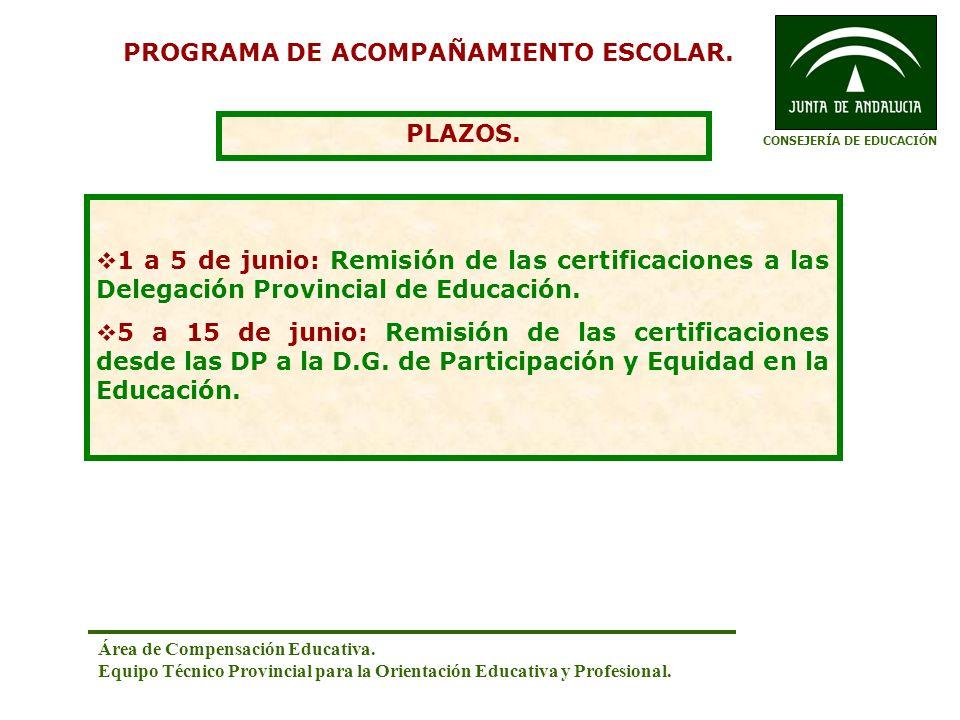 Área de Compensación Educativa.