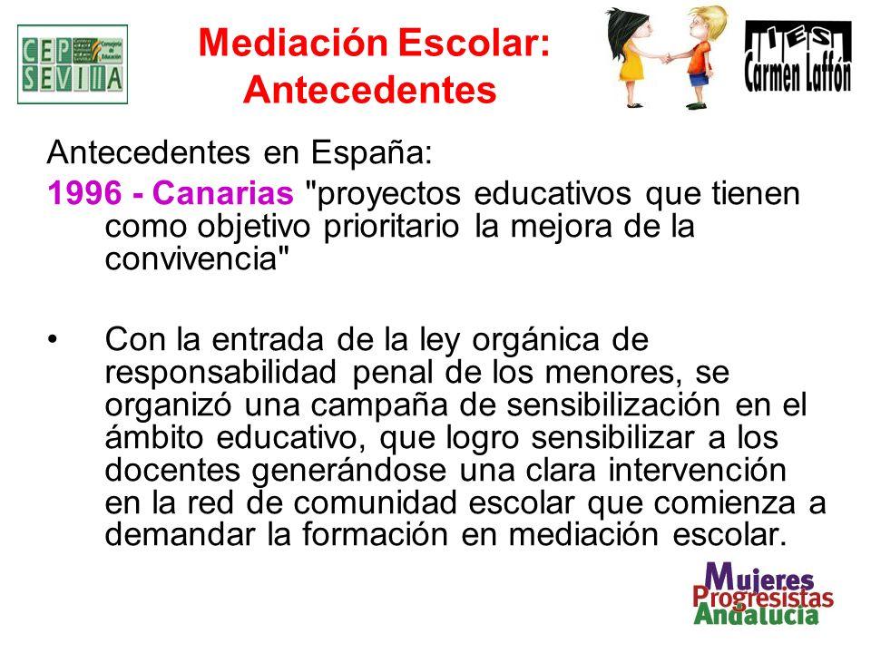 Mediación Escolar: Antecedentes Antecedentes en España: 1996 - Canarias