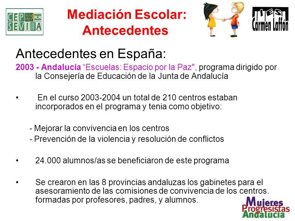 Mediación Escolar: Antecedentes Antecedentes en España: 2003 - Andalucía Escuelas: Espacio por la Paz