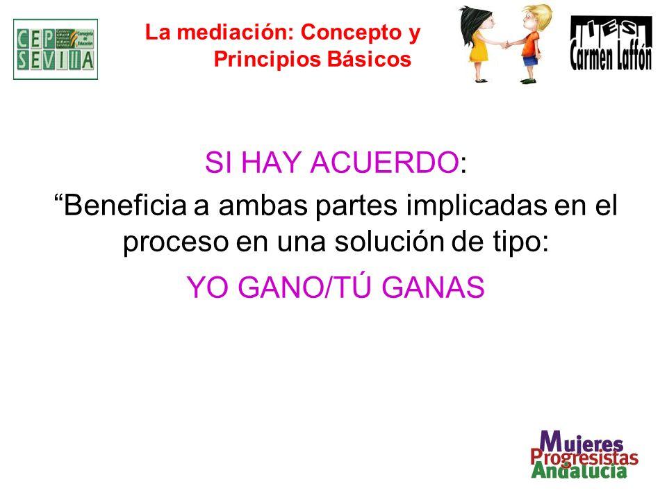 La mediación: Concepto y Principios Básicos SI HAY ACUERDO: Beneficia a ambas partes implicadas en el proceso en una solución de tipo: YO GANO/TÚ GANA