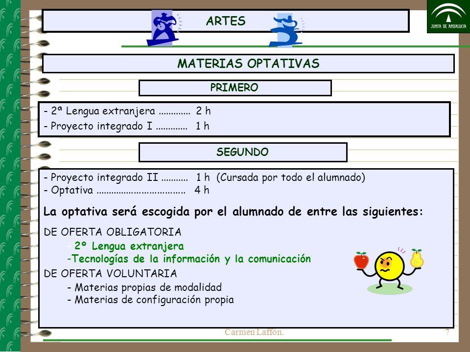 Departamento de Orientación.IES Carmen Laffón.18 Estructura Dos fases: 1.