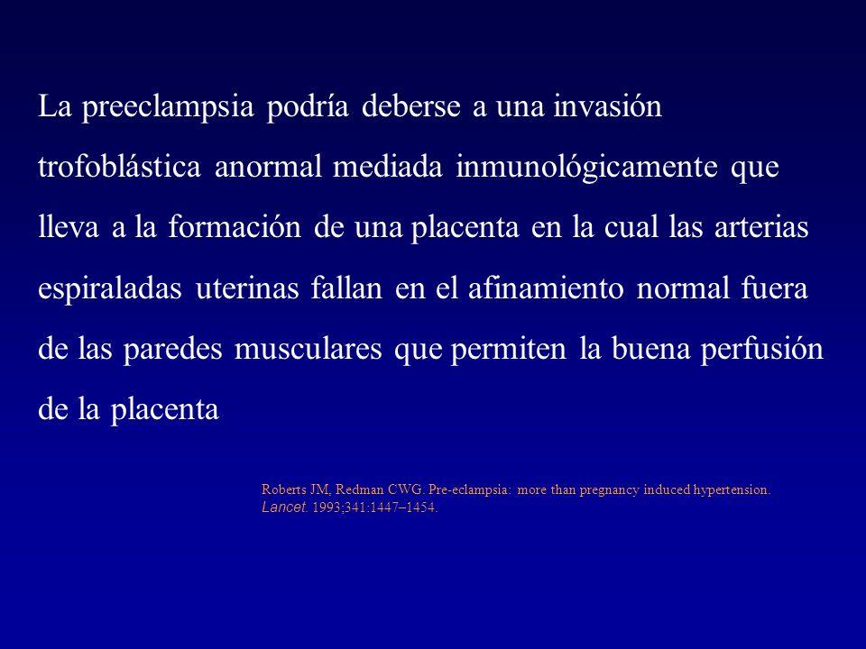 La preeclampsia podría deberse a una invasión trofoblástica anormal mediada inmunológicamente que lleva a la formación de una placenta en la cual las