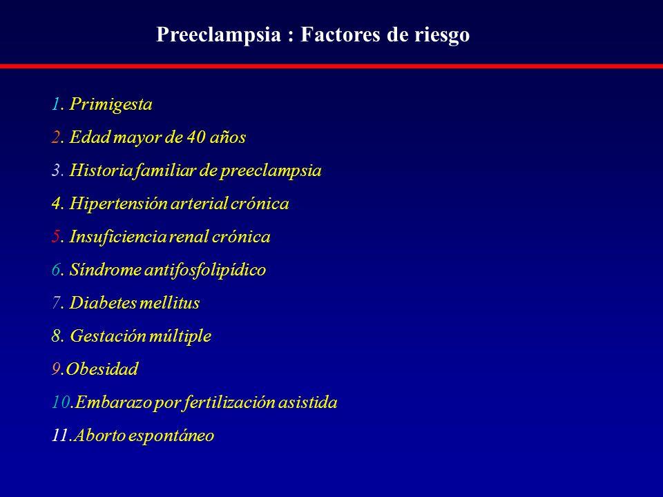 Preeclampsia : Factores de riesgo 1. Primigesta 2. Edad mayor de 40 años 3. Historia familiar de preeclampsia 4. Hipertensión arterial crónica 5. Insu