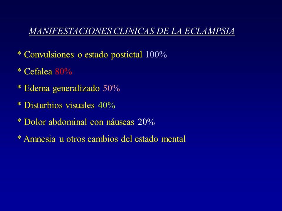 MANIFESTACIONES CLINICAS DE LA ECLAMPSIA * Convulsiones o estado postictal 100% * Cefalea 80% * Edema generalizado 50% * Disturbios visuales 40% * Dol