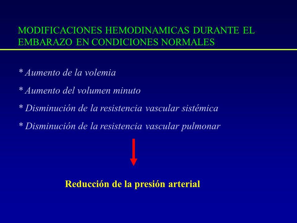 MODIFICACIONES HEMODINAMICAS DURANTE EL EMBARAZO EN CONDICIONES NORMALES * Aumento de la volemia * Aumento del volumen minuto * Disminución de la resi