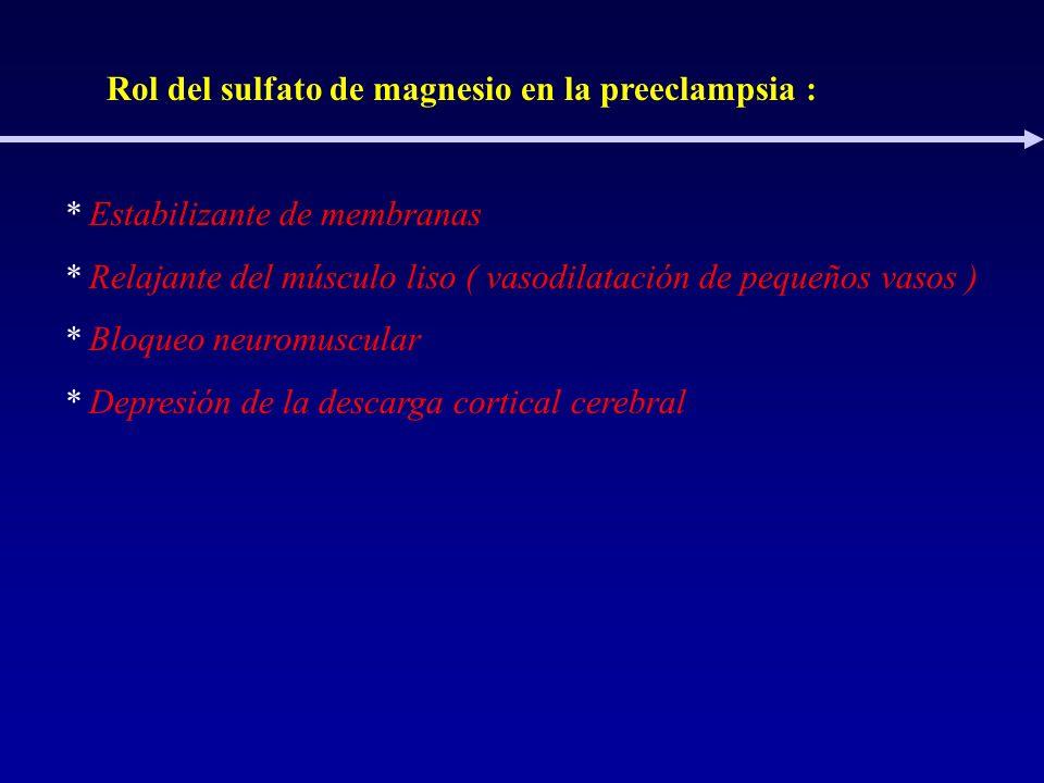 Rol del sulfato de magnesio en la preeclampsia : * Estabilizante de membranas * Relajante del músculo liso ( vasodilatación de pequeños vasos ) * Bloq