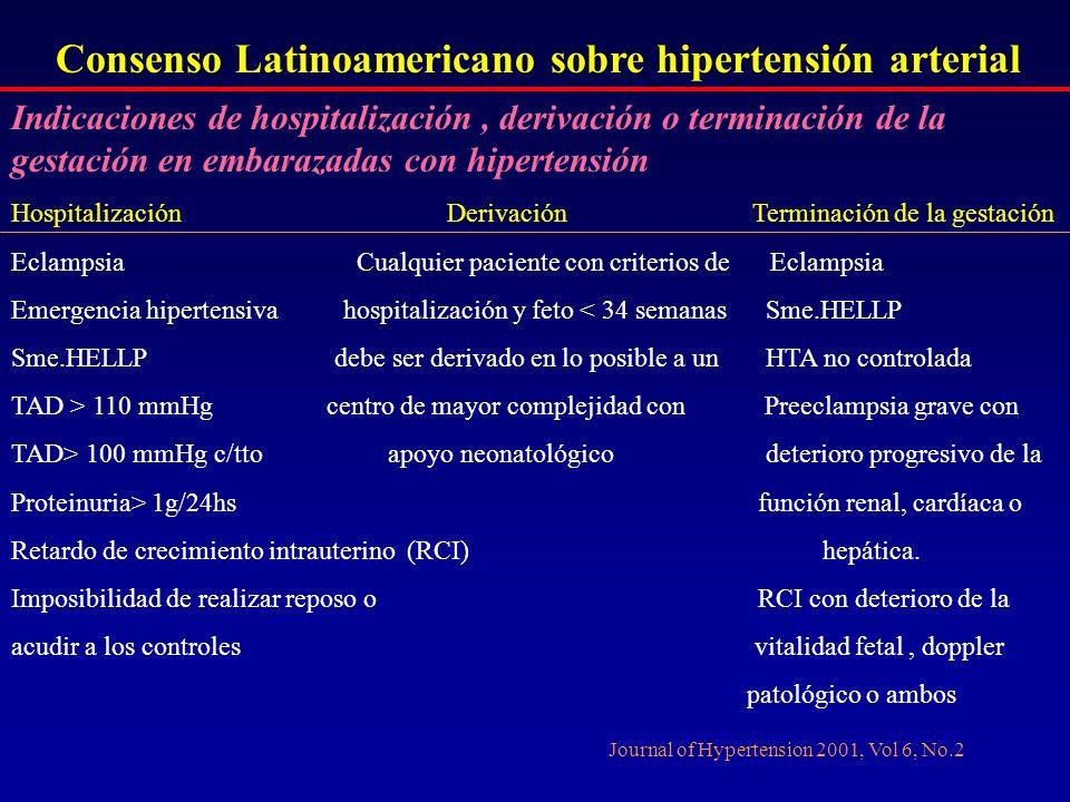 Consenso Latinoamericano sobre hipertensión arterial Indicaciones de hospitalización, derivación o terminación de la gestación en embarazadas con hipe