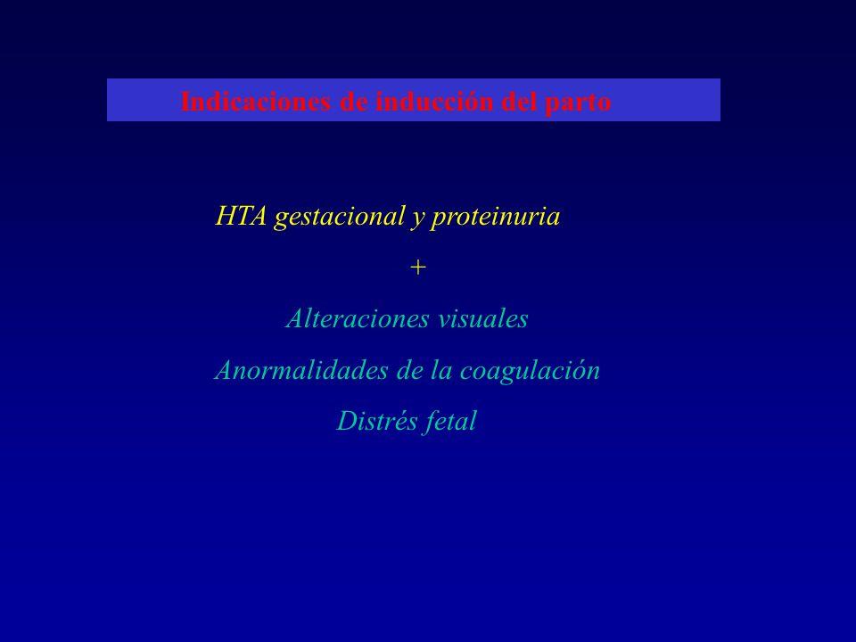 Indicaciones de inducción del parto HTA gestacional y proteinuria + Alteraciones visuales Anormalidades de la coagulación Distrés fetal