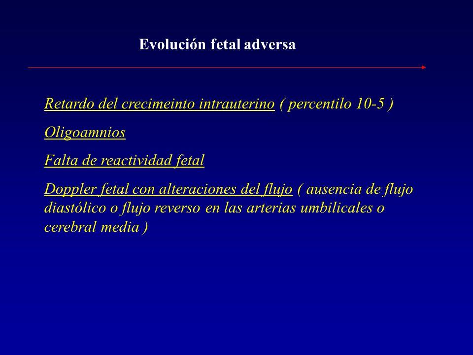Evolución fetal adversa Retardo del crecimeinto intrauterino ( percentilo 10-5 ) Oligoamnios Falta de reactividad fetal Doppler fetal con alteraciones