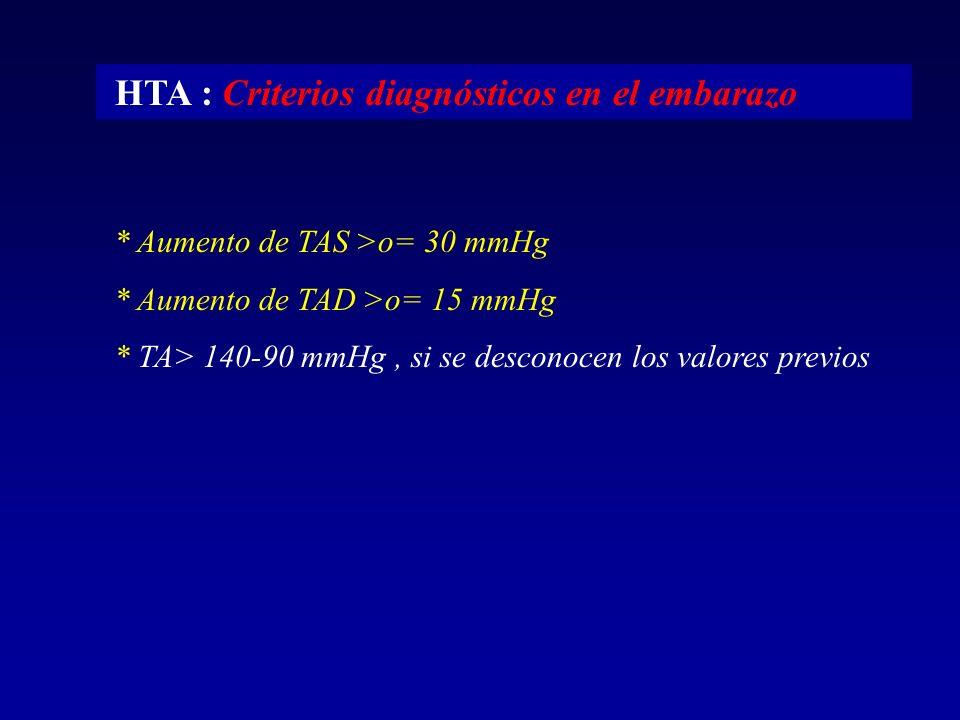 HTA : Criterios diagnósticos en el embarazo * Aumento de TAS >o= 30 mmHg * Aumento de TAD >o= 15 mmHg * TA> 140-90 mmHg, si se desconocen los valores