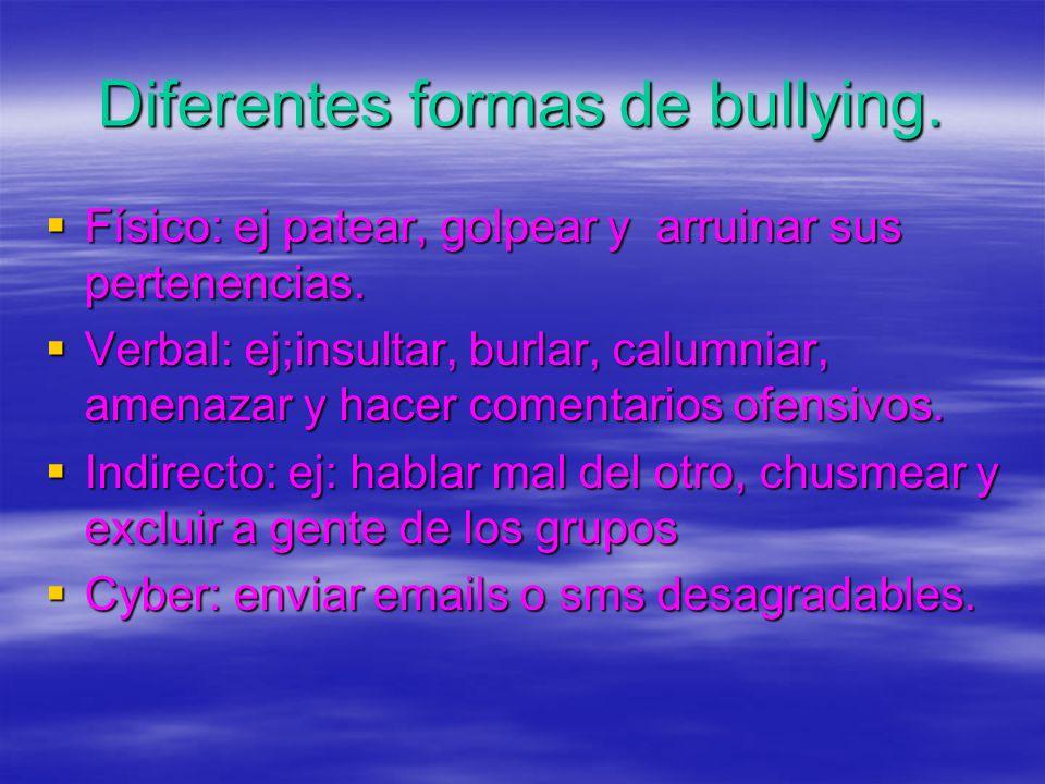 Diferentes formas de bullying. Físico: ej patear, golpear y arruinar sus pertenencias. Físico: ej patear, golpear y arruinar sus pertenencias. Verbal: