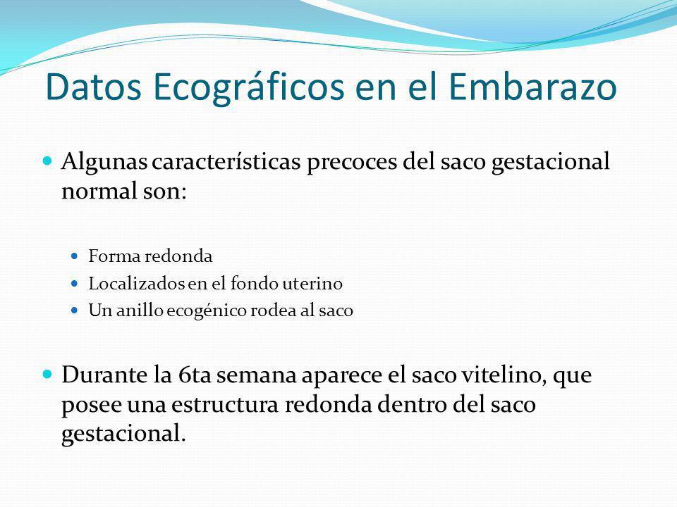 Datos Ecográficos en el Embarazo Algunas características precoces del saco gestacional normal son: Forma redonda Localizados en el fondo uterino Un an