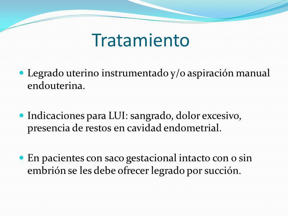 Tratamiento Legrado uterino instrumentado y/o aspiración manual endouterina. Indicaciones para LUI: sangrado, dolor excesivo, presencia de restos en c