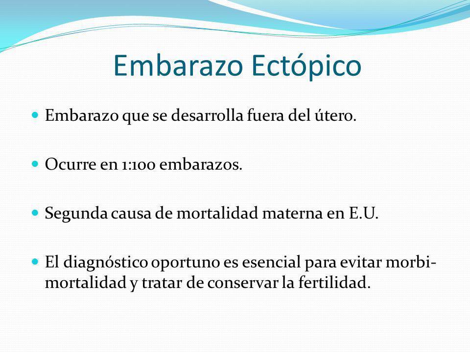 Embarazo Ectópico Embarazo que se desarrolla fuera del útero. Ocurre en 1:100 embarazos. Segunda causa de mortalidad materna en E.U. El diagnóstico op