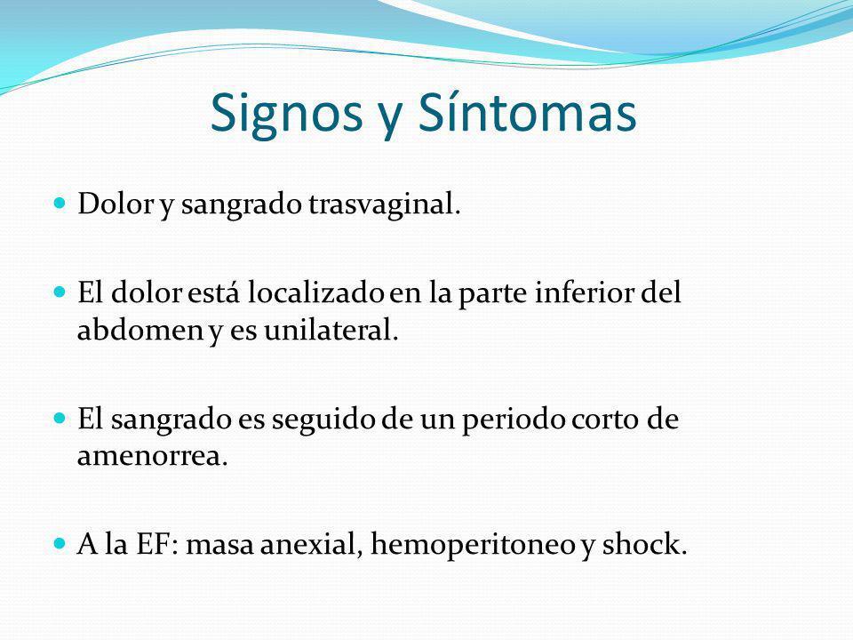 Signos y Síntomas Dolor y sangrado trasvaginal. El dolor está localizado en la parte inferior del abdomen y es unilateral. El sangrado es seguido de u