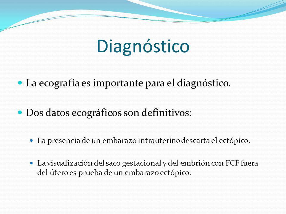 Diagnóstico La ecografía es importante para el diagnóstico. Dos datos ecográficos son definitivos: La presencia de un embarazo intrauterino descarta e