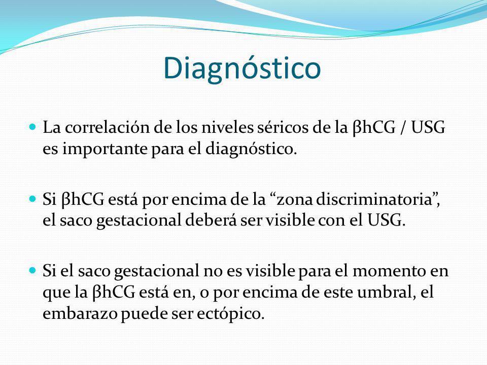 Diagnóstico La correlación de los niveles séricos de la βhCG / USG es importante para el diagnóstico. Si βhCG está por encima de la zona discriminator