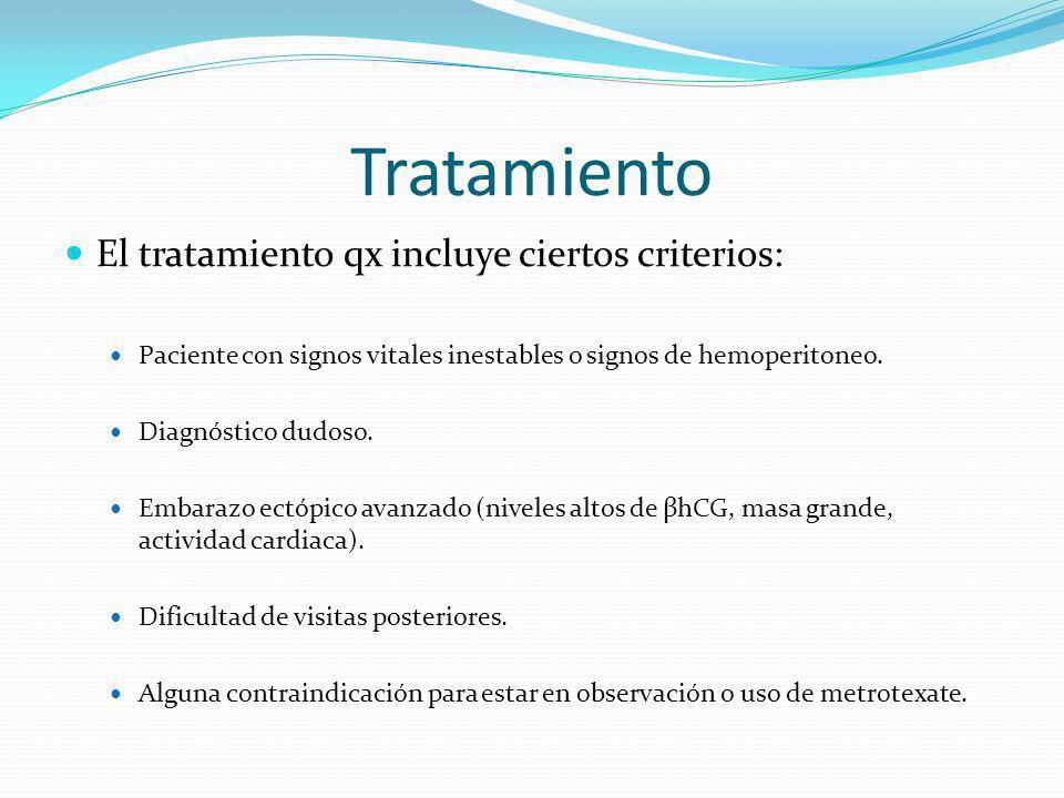 Tratamiento El tratamiento qx incluye ciertos criterios: Paciente con signos vitales inestables o signos de hemoperitoneo. Diagnóstico dudoso. Embaraz