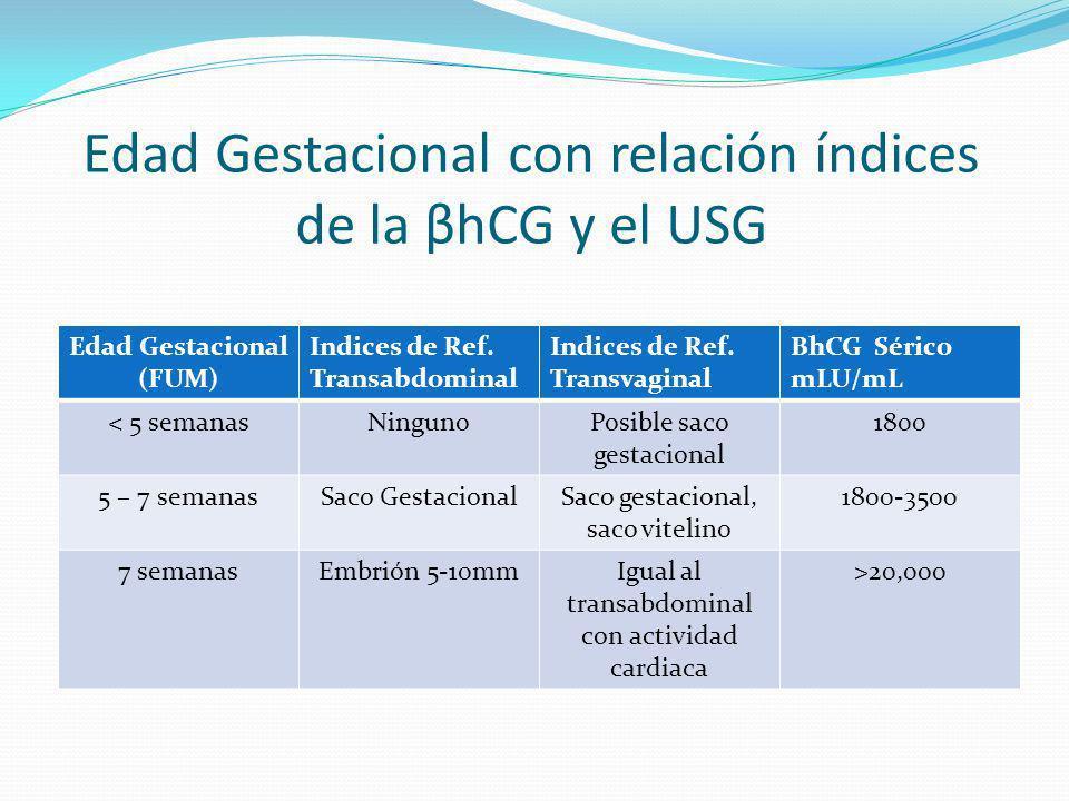 Edad Gestacional con relación índices de la βhCG y el USG Edad Gestacional (FUM) Indices de Ref. Transabdominal Indices de Ref. Transvaginal ΒhCG Séri