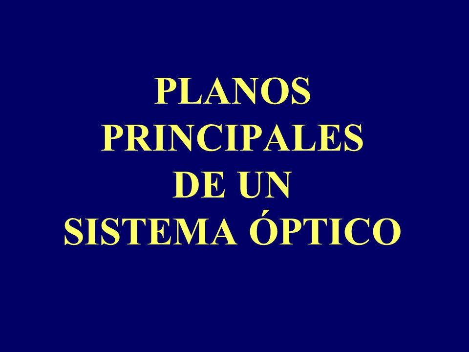 PLANOS PRINCIPALES DE UN SISTEMA ÓPTICO