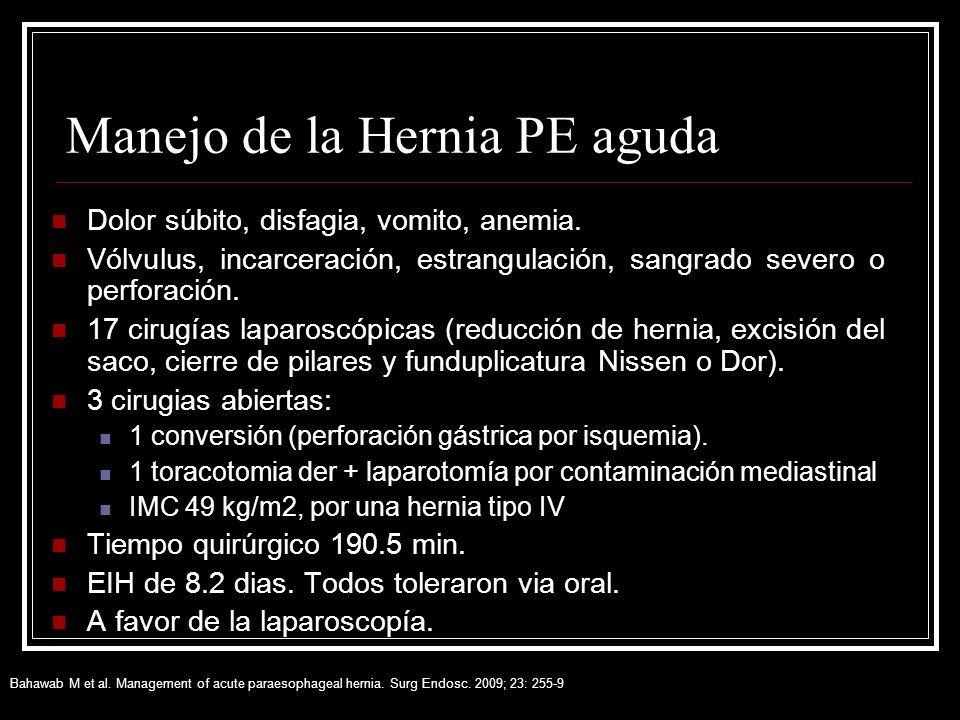 Manejo de la Hernia PE aguda Dolor súbito, disfagia, vomito, anemia.