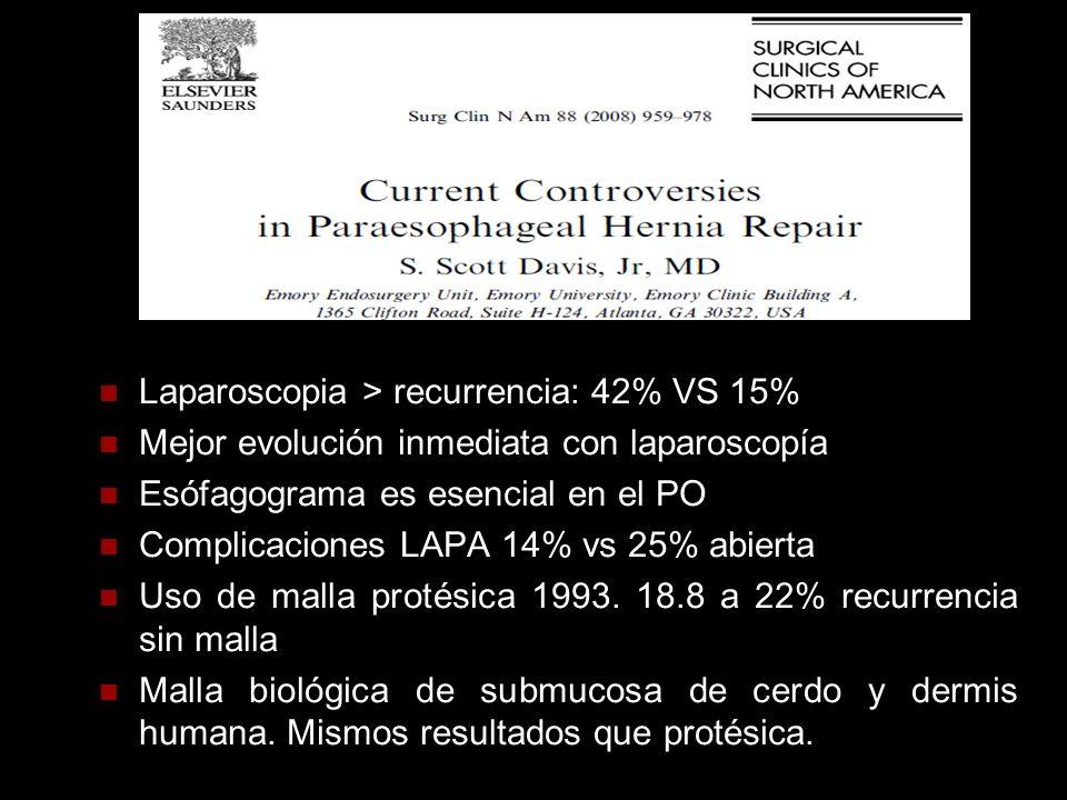 Laparoscopia > recurrencia: 42% VS 15% Mejor evolución inmediata con laparoscopía Esófagograma es esencial en el PO Complicaciones LAPA 14% vs 25% abierta Uso de malla protésica 1993.