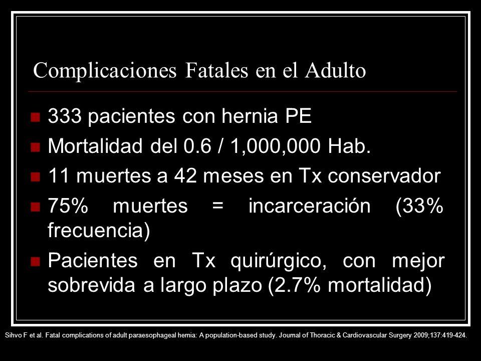 Complicaciones Fatales en el Adulto 333 pacientes con hernia PE Mortalidad del 0.6 / 1,000,000 Hab.