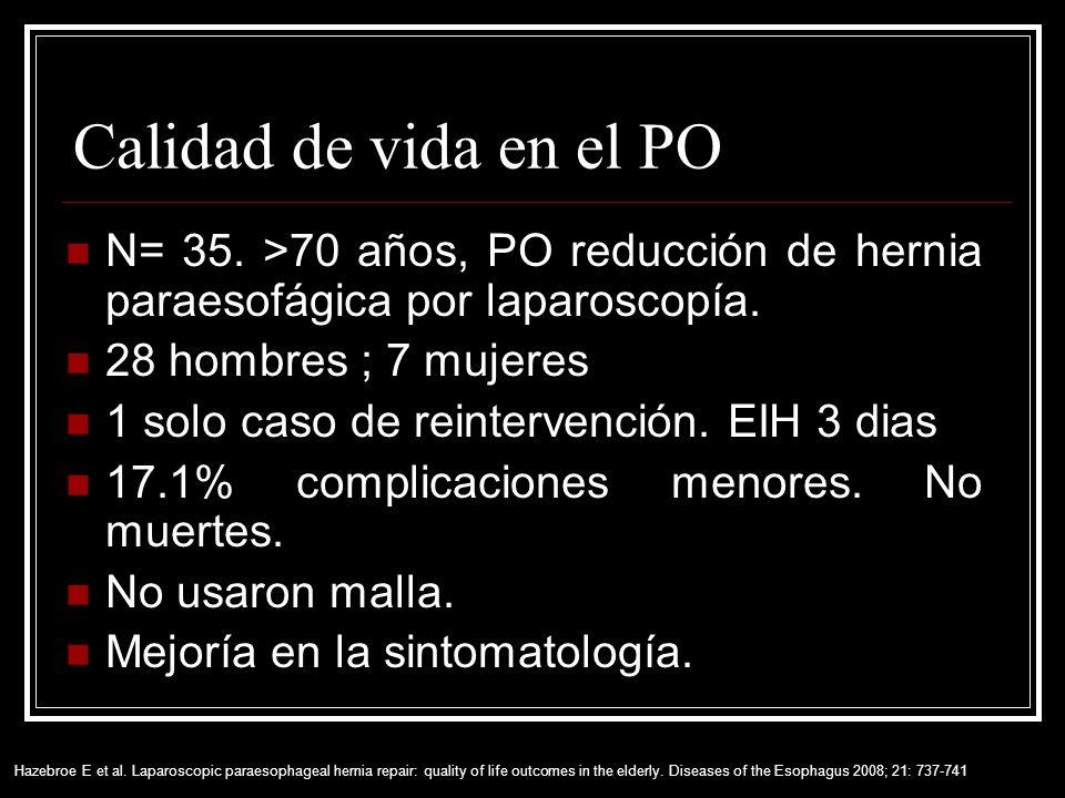 Calidad de vida en el PO N= 35.>70 años, PO reducción de hernia paraesofágica por laparoscopía.