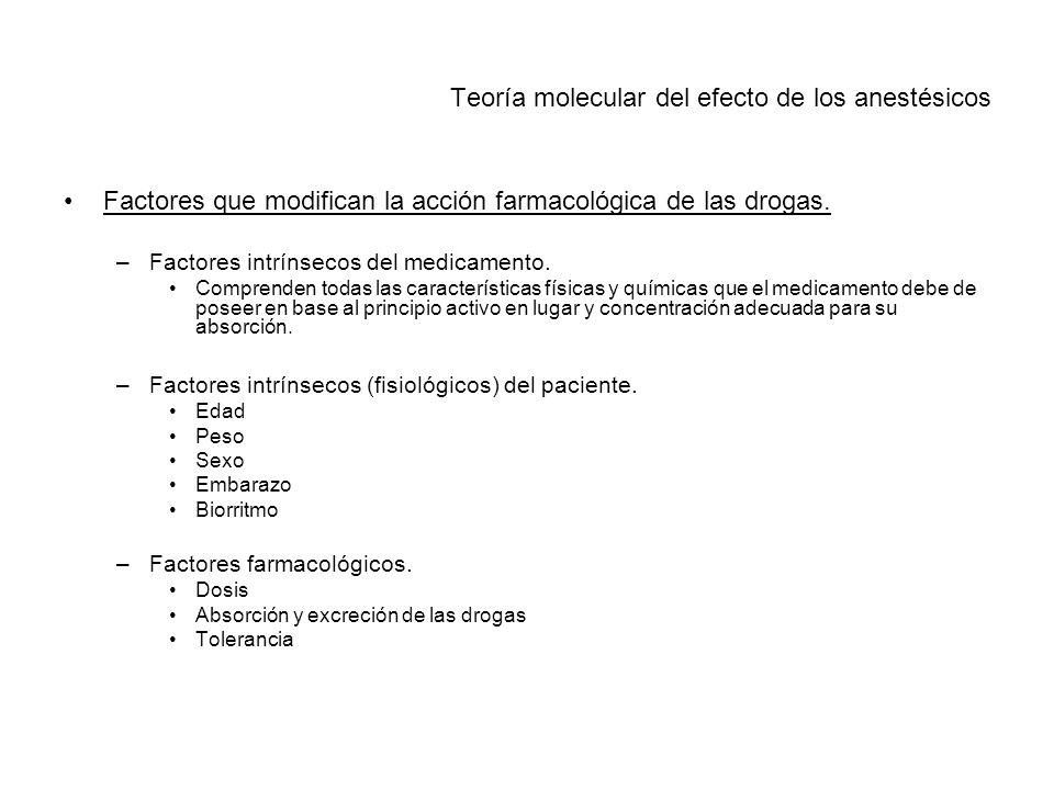 Factores que modifican la acción farmacológica de las drogas. –Factores intrínsecos del medicamento. Comprenden todas las características físicas y qu