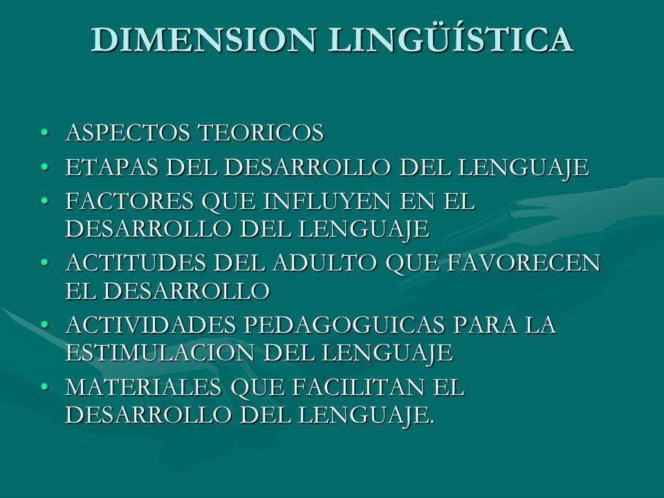 ASPECTOS TEORICOS Lenguaje, medio de comunicación entre los seres humanos a través de signos orales y escritos que poseen un significado.