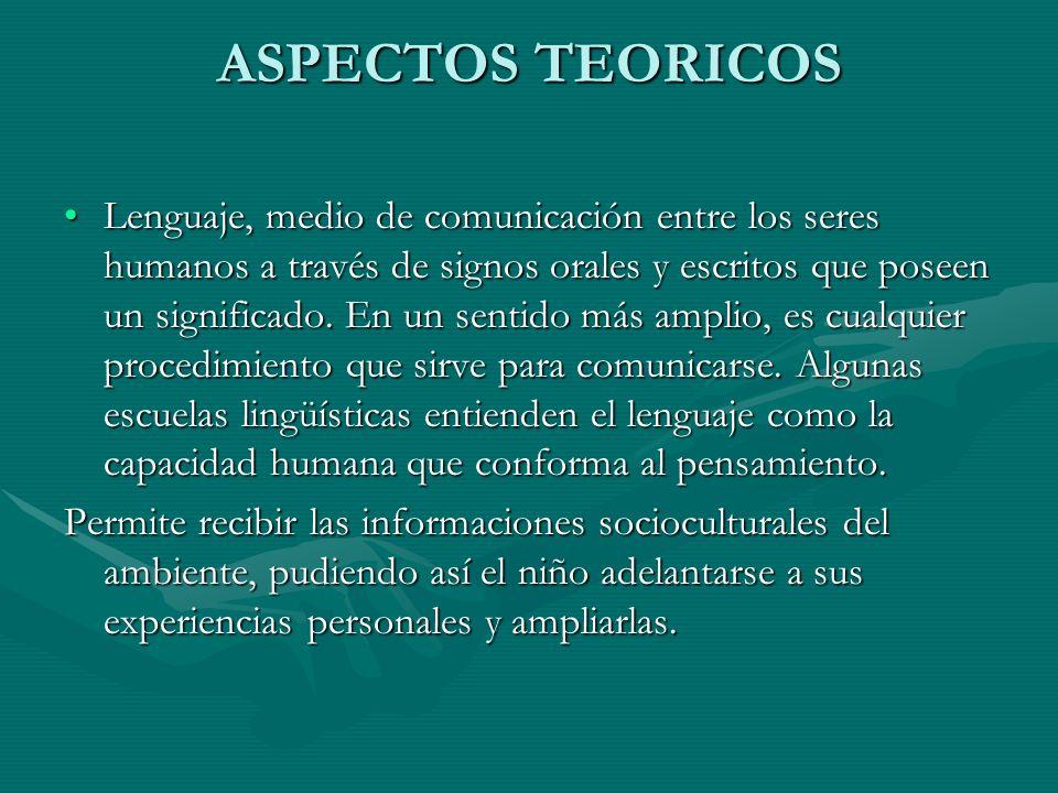 ASPECTOS TEORICOS Lenguaje, medio de comunicación entre los seres humanos a través de signos orales y escritos que poseen un significado. En un sentid