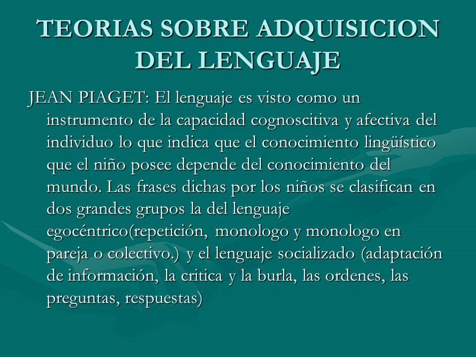 TEORIAS SOBRE ADQUISICION DEL LENGUAJE JEAN PIAGET: El lenguaje es visto como un instrumento de la capacidad cognoscitiva y afectiva del individuo lo