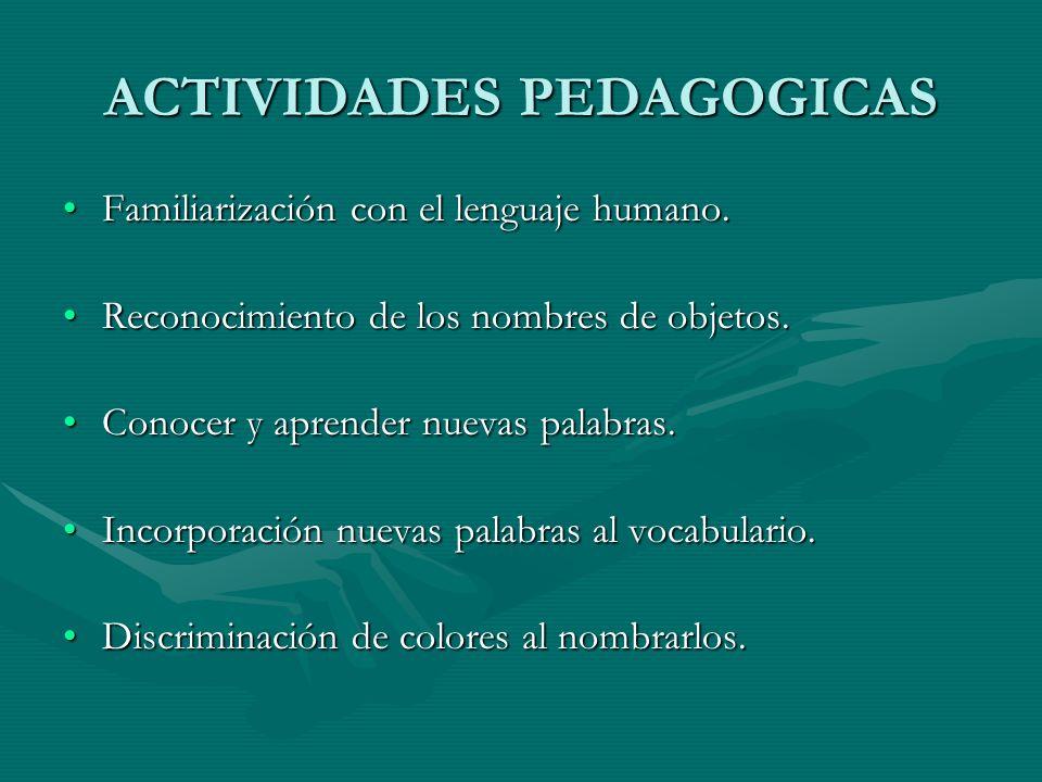 ACTIVIDADES PEDAGOGICAS Familiarización con el lenguaje humano.Familiarización con el lenguaje humano.